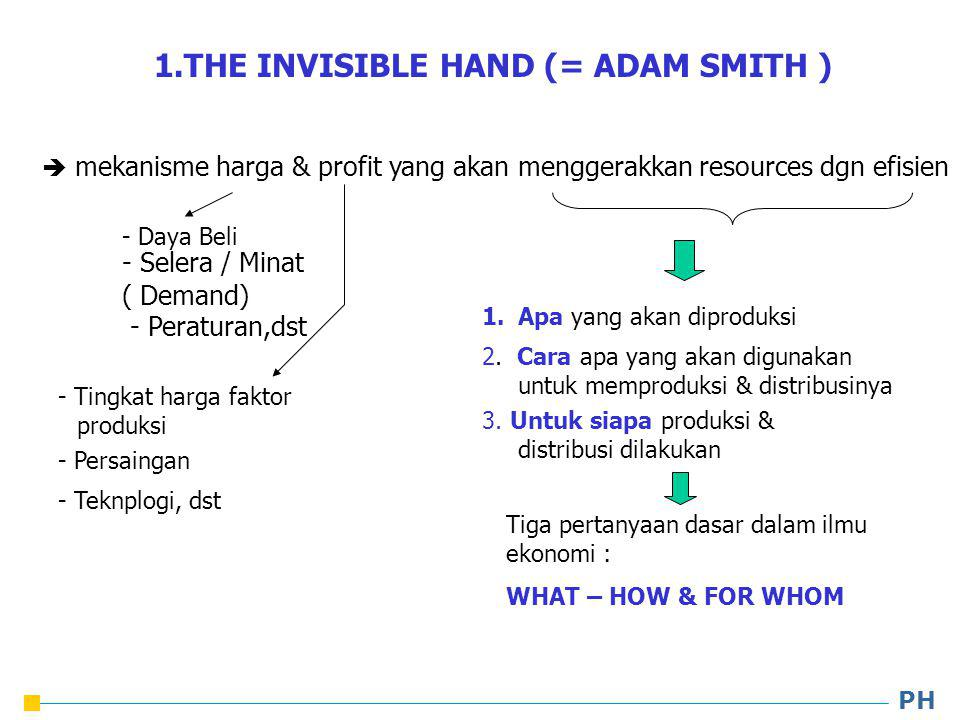 1.THE INVISIBLE HAND (= ADAM SMITH )