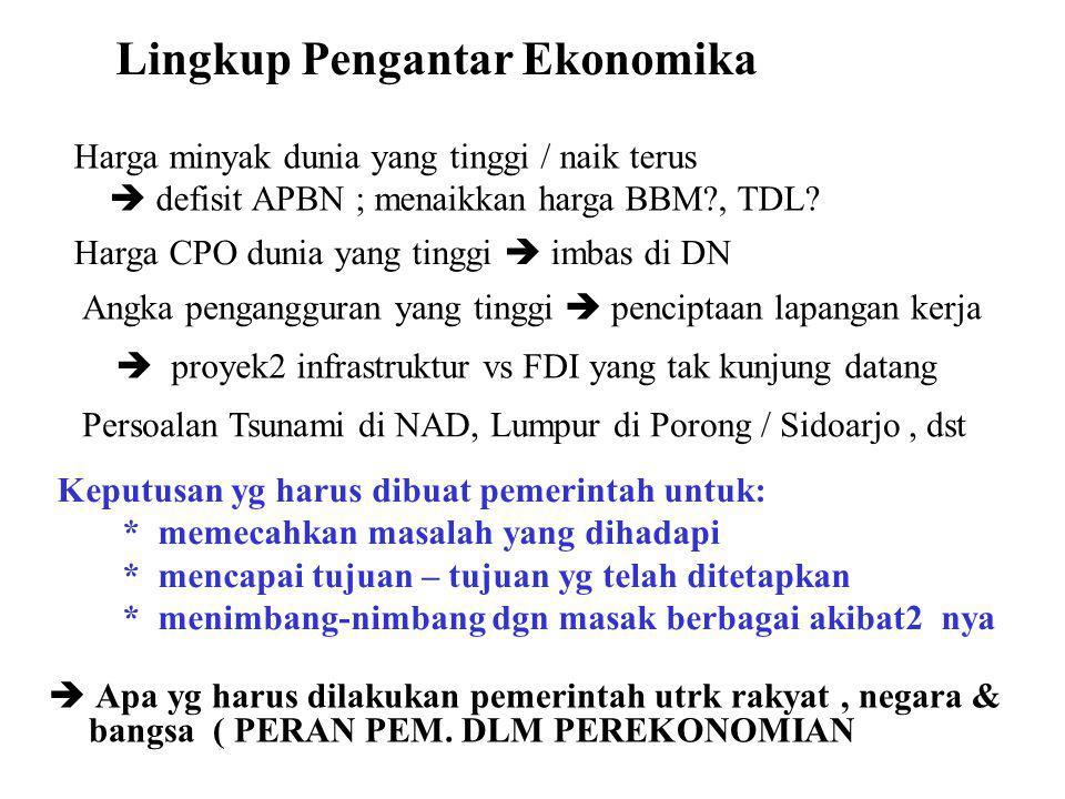 Lingkup Pengantar Ekonomika