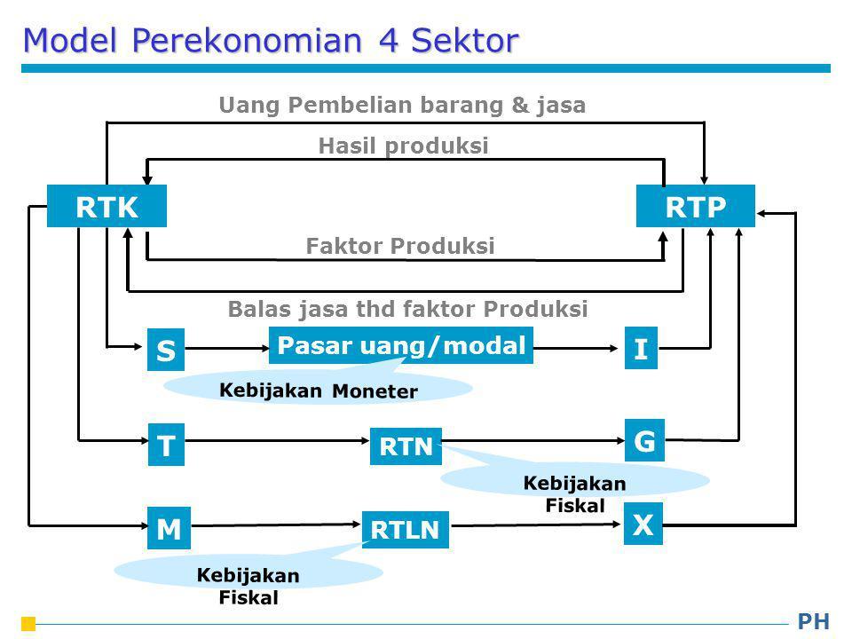 Model Perekonomian 4 Sektor