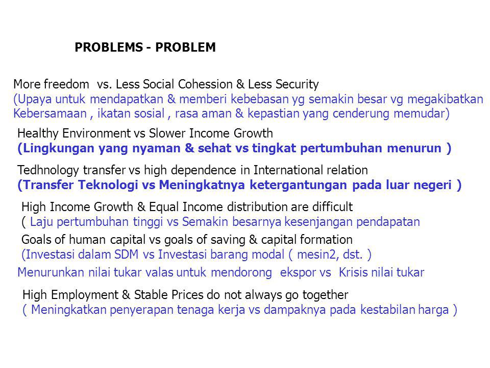 PROBLEMS - PROBLEM More freedom vs. Less Social Cohession & Less Security.