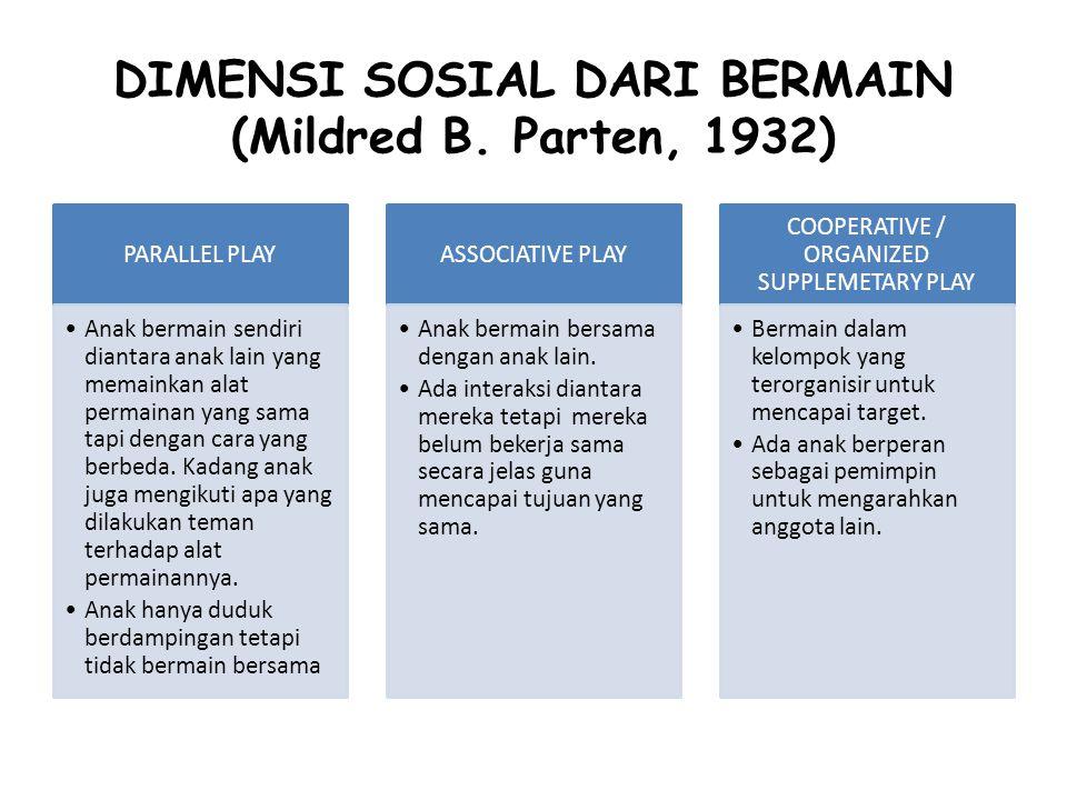 DIMENSI SOSIAL DARI BERMAIN (Mildred B. Parten, 1932)