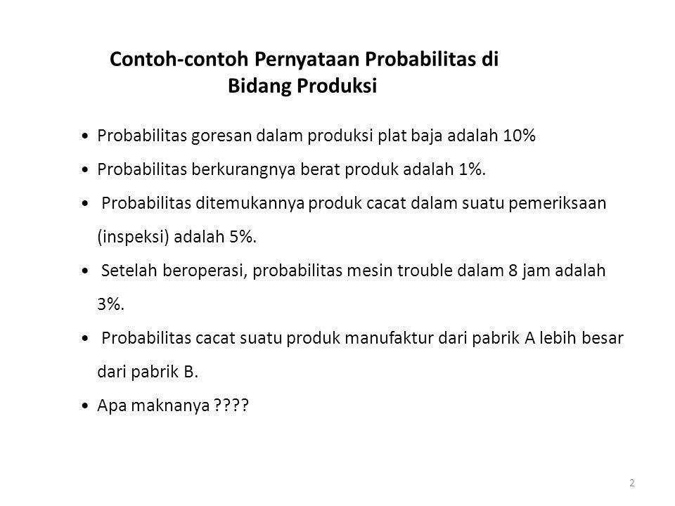 Contoh-contoh Pernyataan Probabilitas di Bidang Produksi