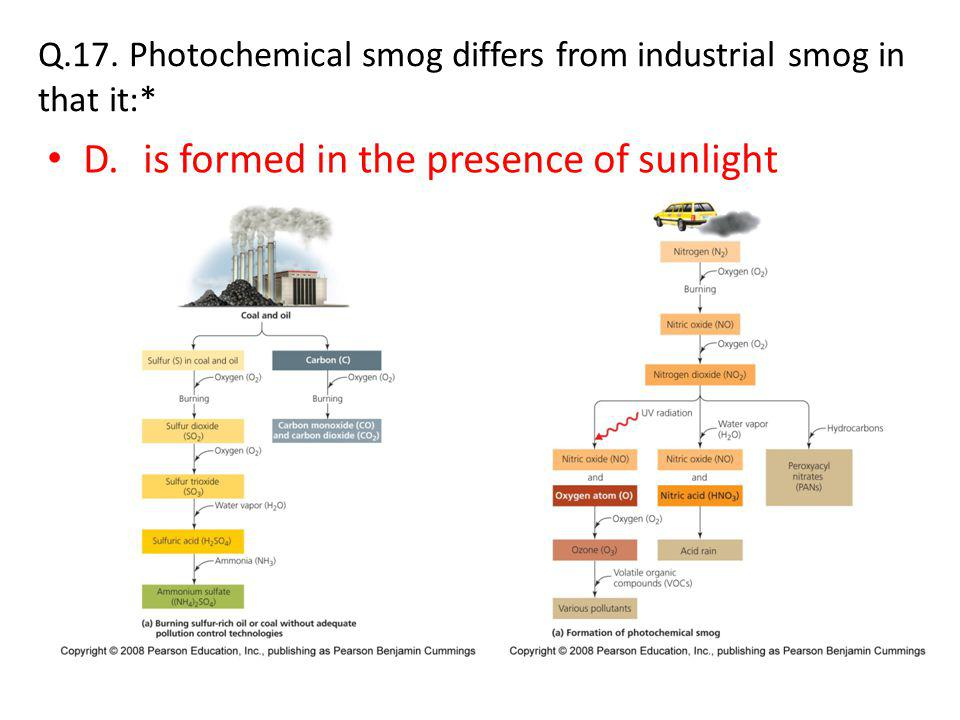 Q.17. Photochemical smog differs from industrial smog in that it:*