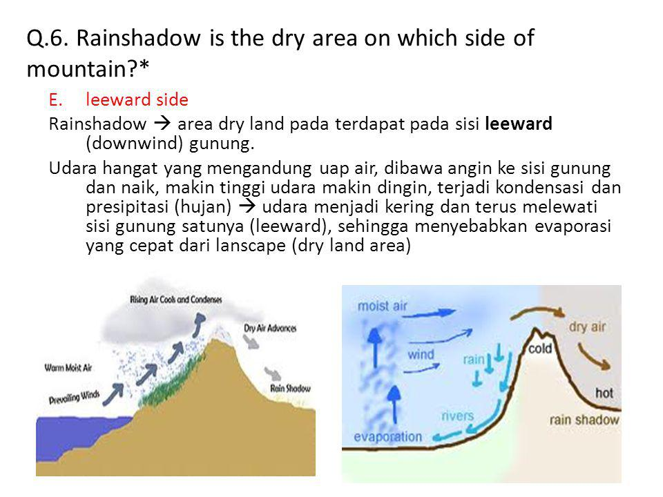 Q.6. Rainshadow is the dry area on which side of mountain *