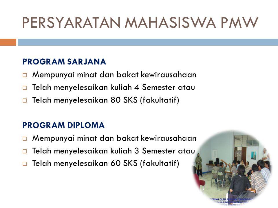 PERSYARATAN MAHASISWA PMW