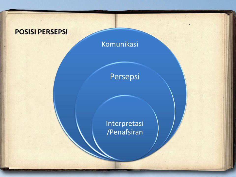 Interpretasi/Penafsiran