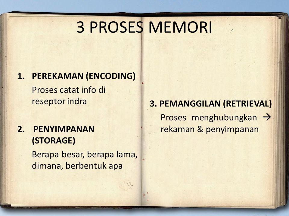 3 PROSES MEMORI PEREKAMAN (ENCODING)