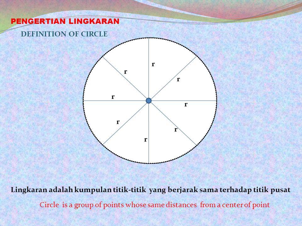 PENGERTIAN LINGKARAN DEFINITION OF CIRCLE. r. r. r. r. r. r. r. r. Lingkaran adalah kumpulan titik-titik.