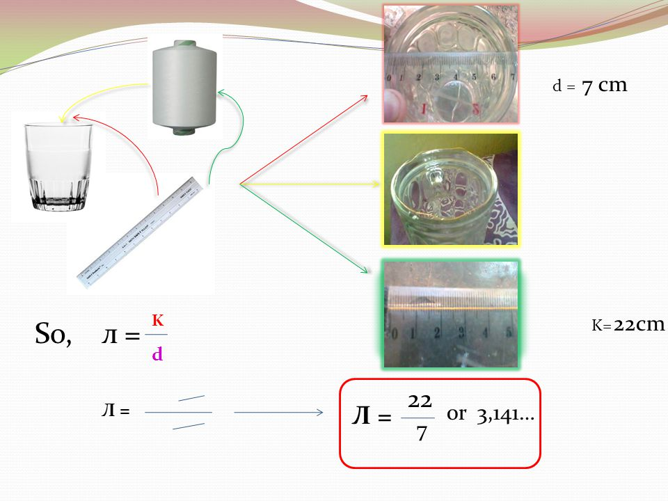 7 cm d = K 22cm So, л = K= d 22 Л = Л = 0r 3,141… 7