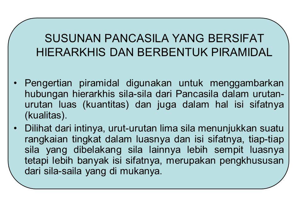 SUSUNAN PANCASILA YANG BERSIFAT HIERARKHIS DAN BERBENTUK PIRAMIDAL
