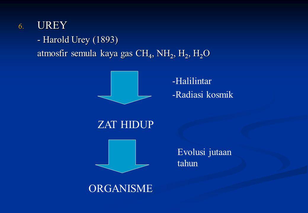 UREY ZAT HIDUP ORGANISME - Harold Urey (1893)