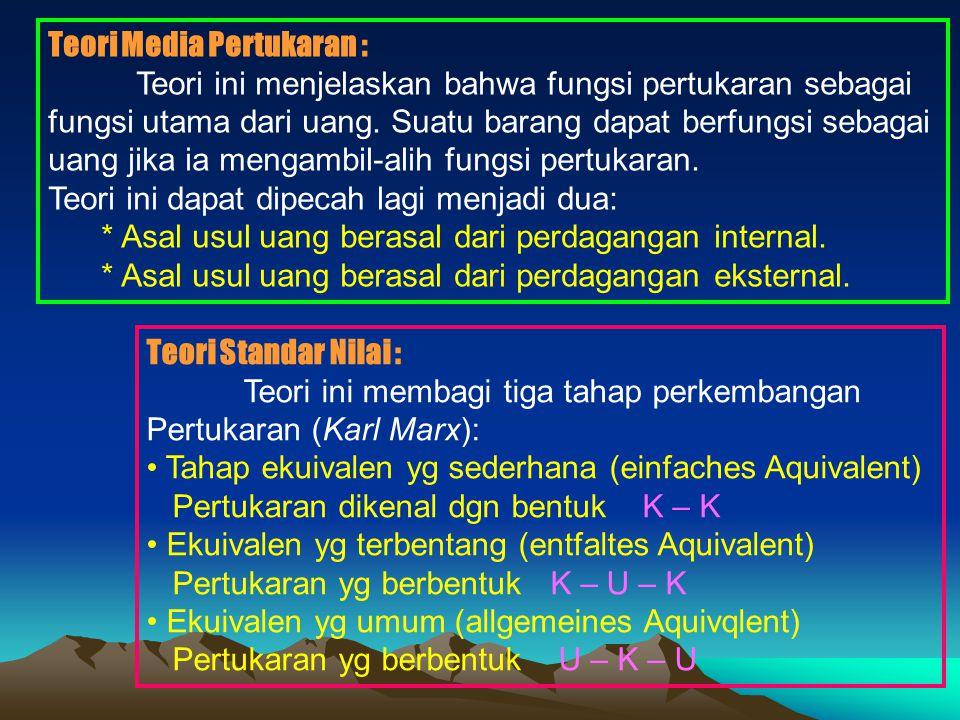 Teori Media Pertukaran :