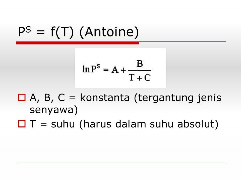 PS = f(T) (Antoine) A, B, C = konstanta (tergantung jenis senyawa)
