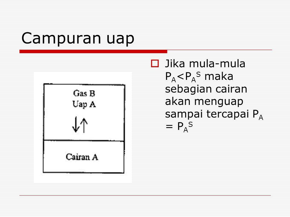 Campuran uap Jika mula-mula PA<PAS maka sebagian cairan akan menguap sampai tercapai PA = PAS