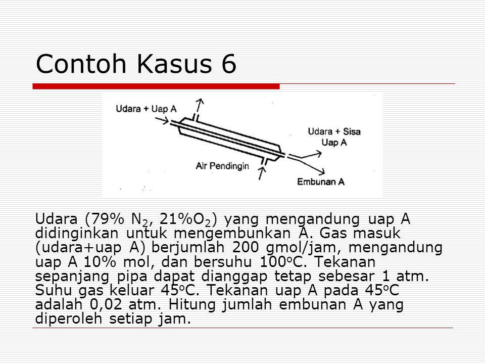 Contoh Kasus 6