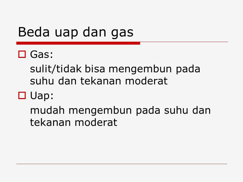 Beda uap dan gas Gas: sulit/tidak bisa mengembun pada suhu dan tekanan moderat.