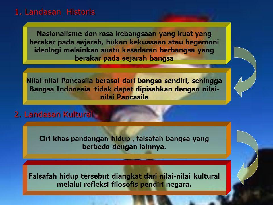 1. Landasan Historis 2. Landasan Kultural
