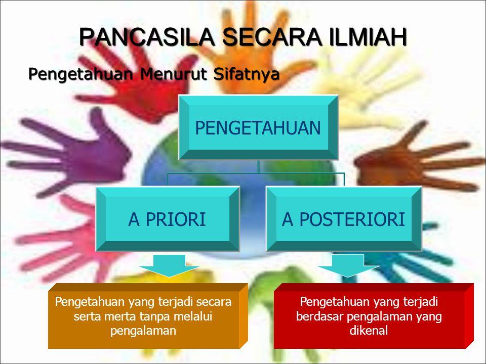 PANCASILA SECARA ILMIAH