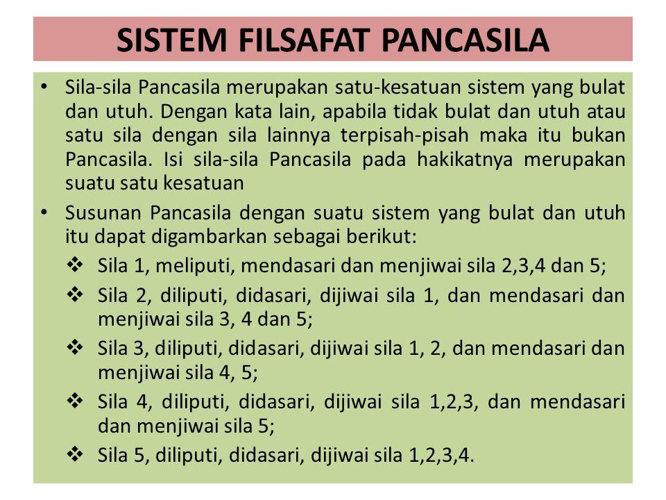 SISTEM FILSAFAT PANCASILA
