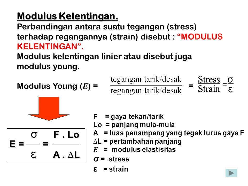 Modulus Kelentingan. Stress σ Strain ε σ F . Lo E = = ε A . DL σ ε