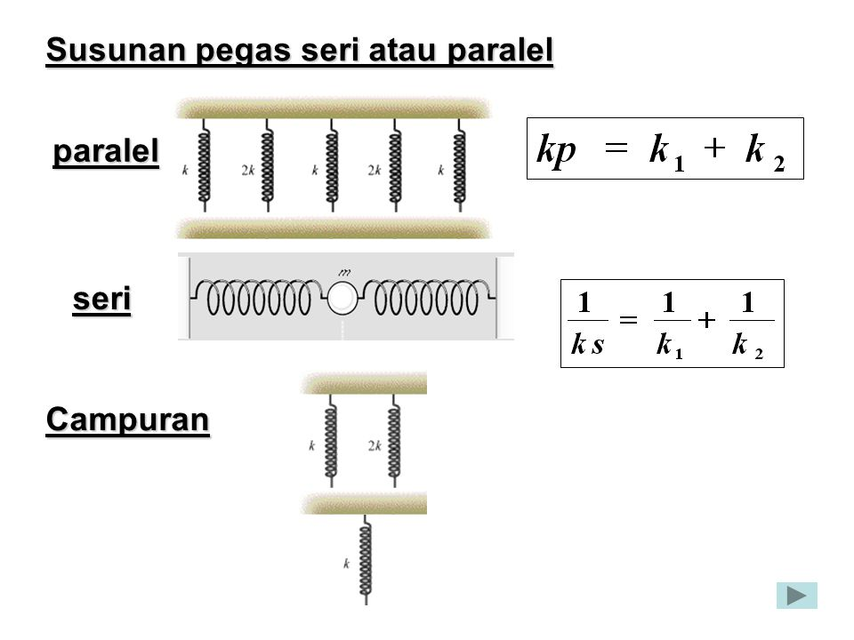 Susunan pegas seri atau paralel