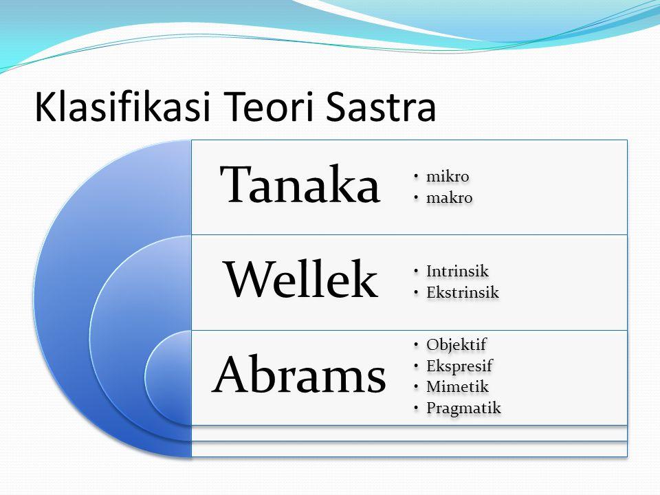 Klasifikasi Teori Sastra