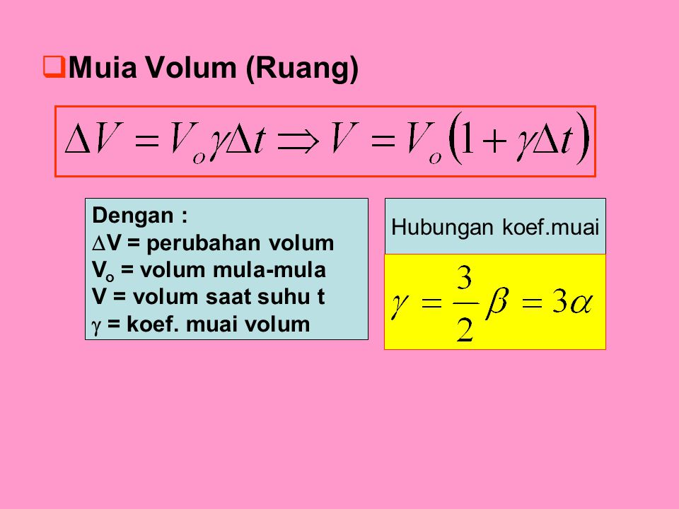 Muia Volum (Ruang) Dengan : Hubungan koef.muai V = perubahan volum