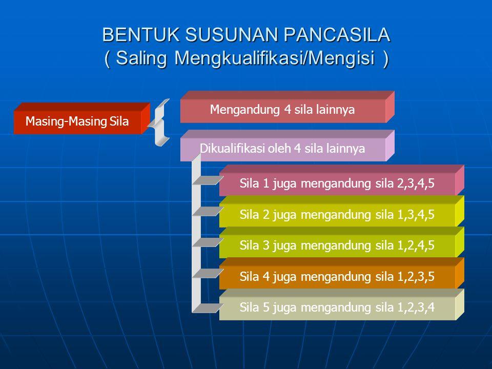 BENTUK SUSUNAN PANCASILA ( Saling Mengkualifikasi/Mengisi )