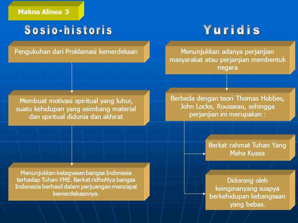 Sosio-historis Yuridis Makna Alinea 3