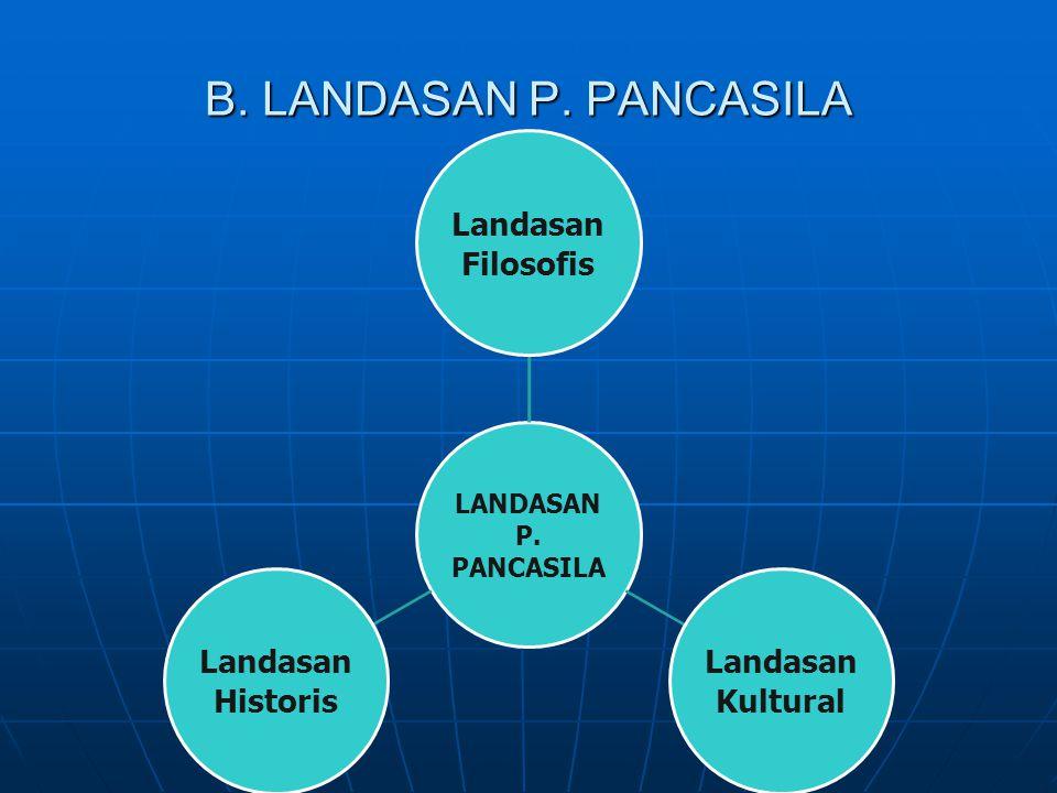 B. LANDASAN P. PANCASILA P. PANCASILA LANDASAN Filosofis Landasan