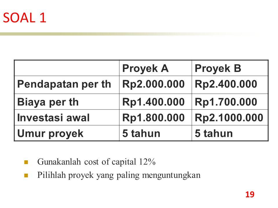 SOAL 1 Proyek A Proyek B Pendapatan per th Rp2.000.000 Rp2.400.000