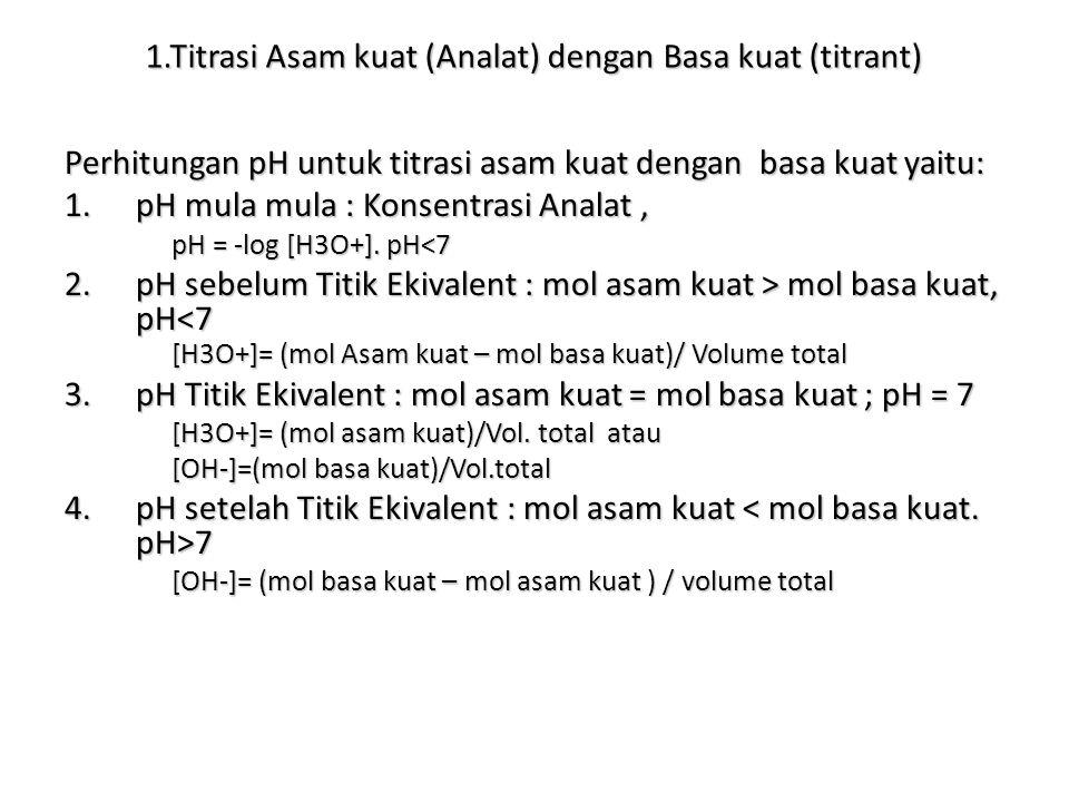 1.Titrasi Asam kuat (Analat) dengan Basa kuat (titrant)