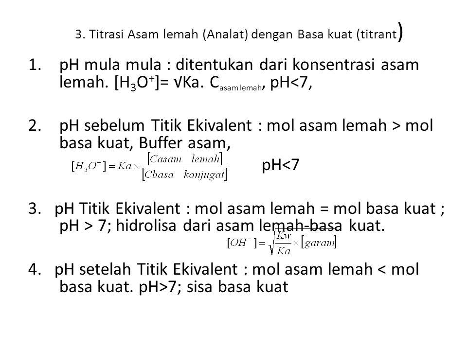 3. Titrasi Asam lemah (Analat) dengan Basa kuat (titrant)