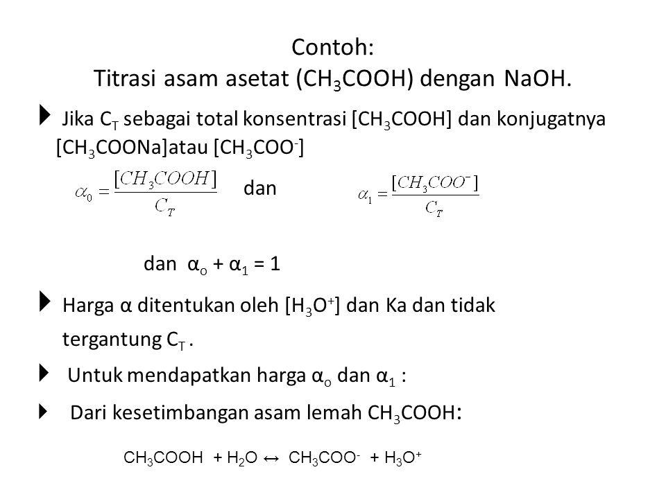 Contoh: Titrasi asam asetat (CH3COOH) dengan NaOH.