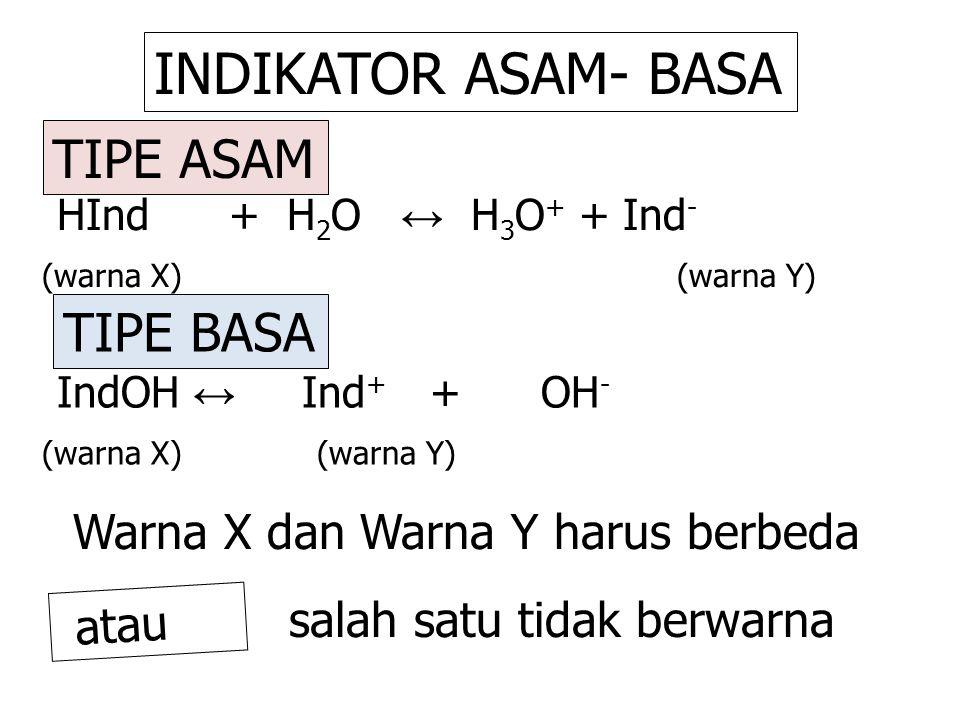 INDIKATOR ASAM- BASA TIPE ASAM TIPE BASA HInd + H2O ↔ H3O+ + Ind-