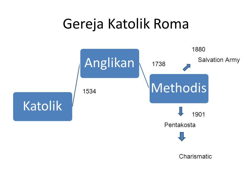 Gereja Katolik Roma 1880 Salvation Army 1738 1534 1901 Pentakosta