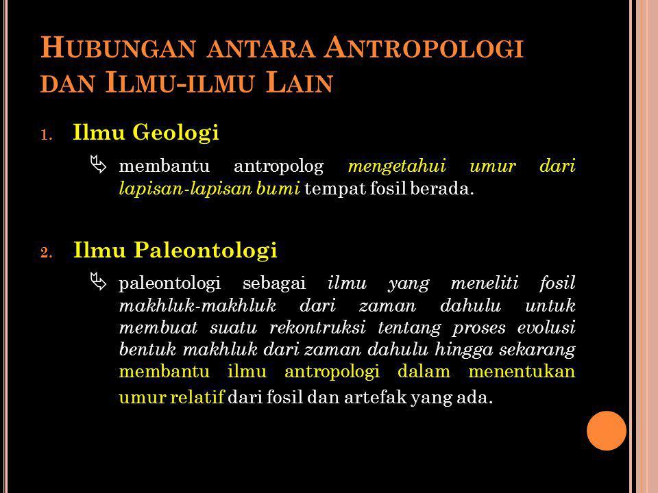 Hubungan antara Antropologi dan Ilmu-ilmu Lain