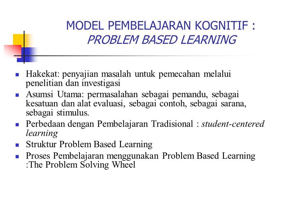 MODEL PEMBELAJARAN KOGNITIF : PROBLEM BASED LEARNING