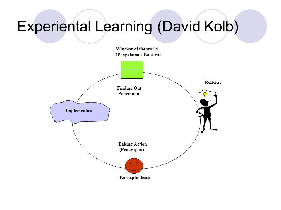 Experiental Learning (David Kolb)