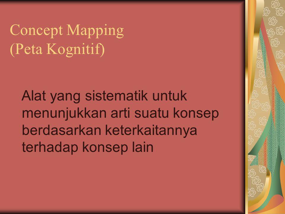 Concept Mapping (Peta Kognitif)