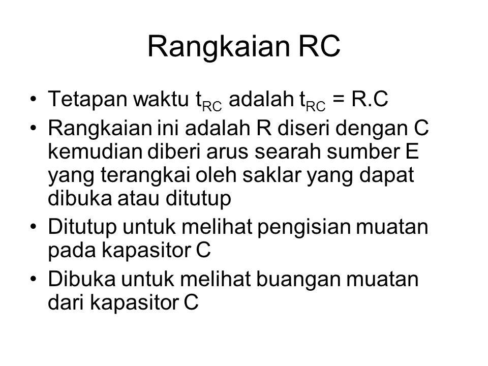 Rangkaian RC Tetapan waktu tRC adalah tRC = R.C
