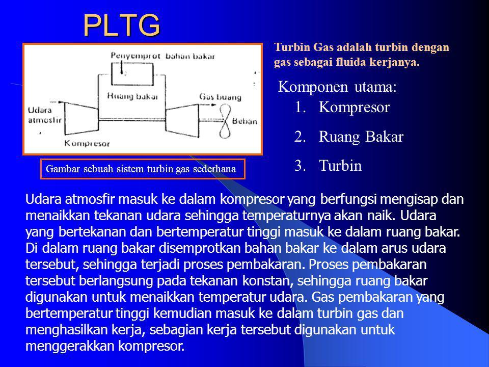 PLTG Komponen utama: Kompresor Ruang Bakar Turbin
