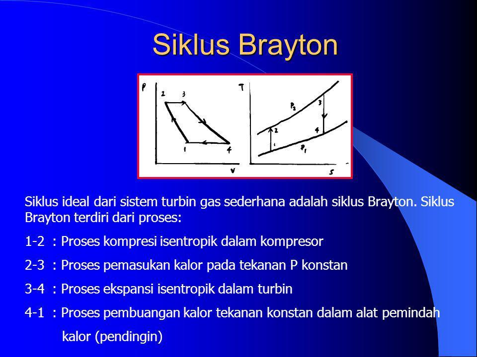 Siklus Brayton Siklus ideal dari sistem turbin gas sederhana adalah siklus Brayton. Siklus Brayton terdiri dari proses: