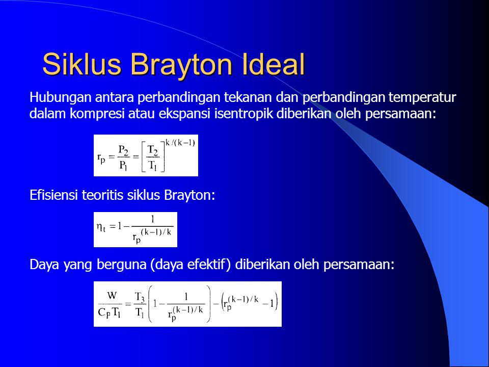 Siklus Brayton Ideal