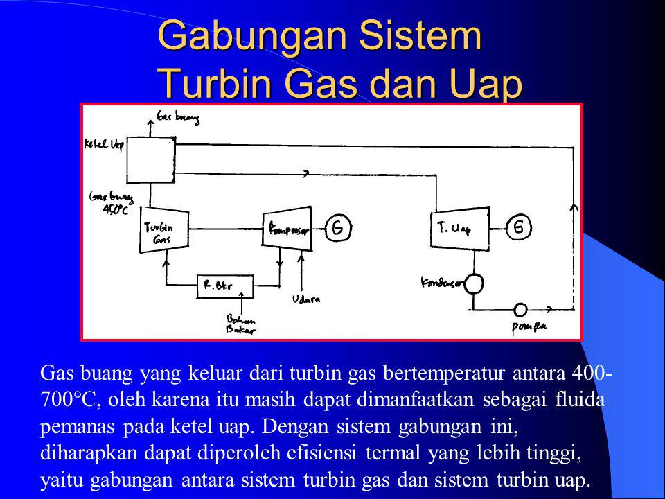 Gabungan Sistem Turbin Gas dan Uap