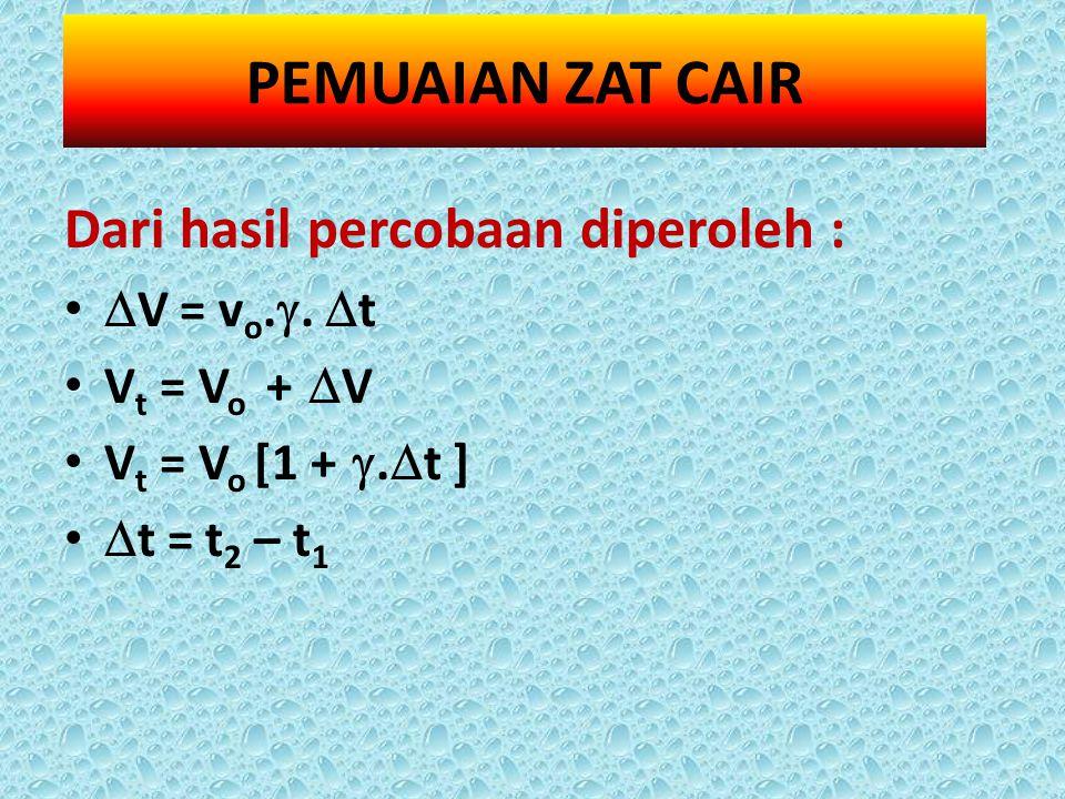 PEMUAIAN ZAT CAIR Dari hasil percobaan diperoleh : V = vo.. t