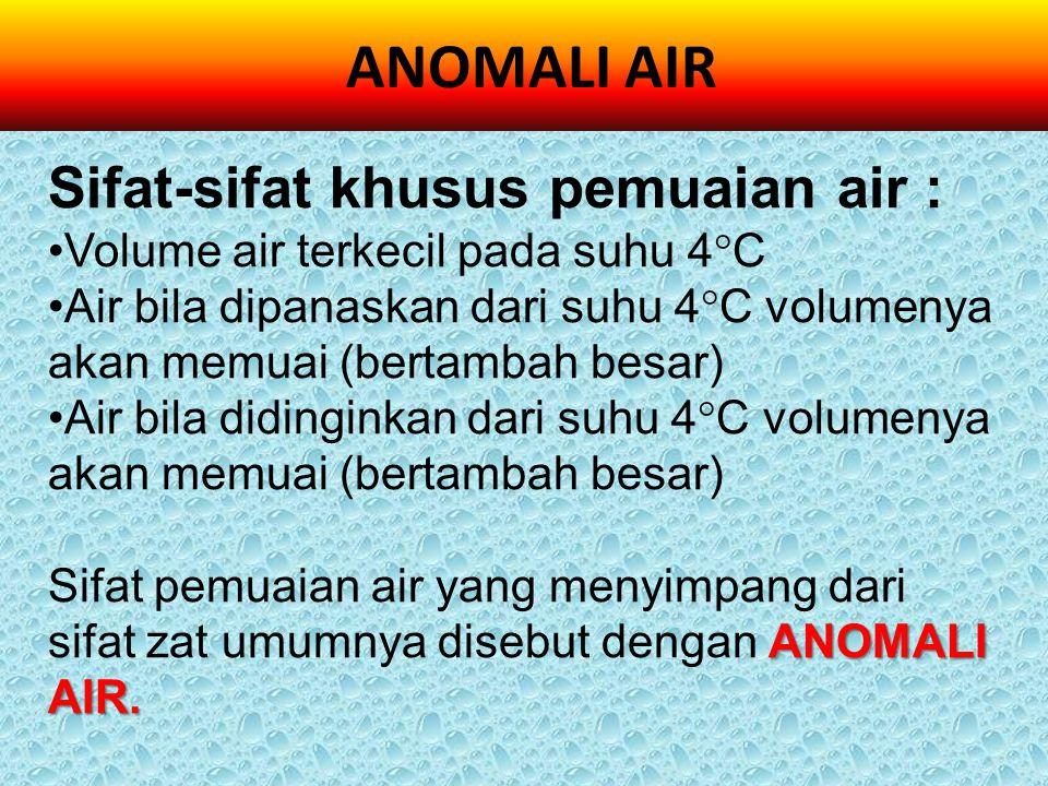ANOMALI AIR Sifat-sifat khusus pemuaian air :