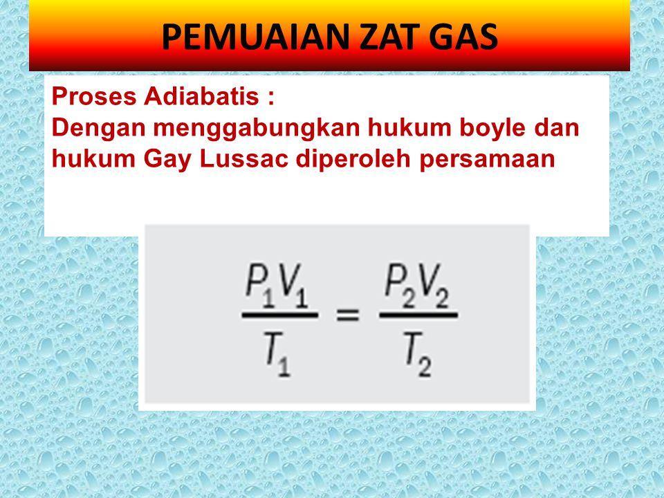 PEMUAIAN ZAT GAS Proses Adiabatis :