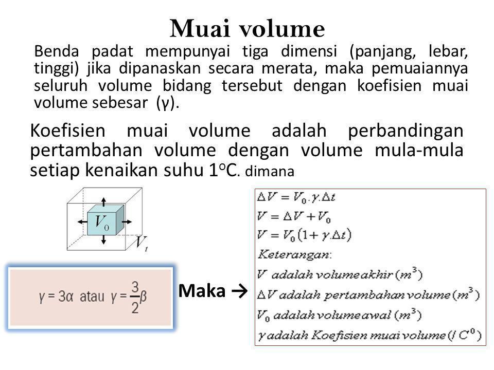 Muai volume