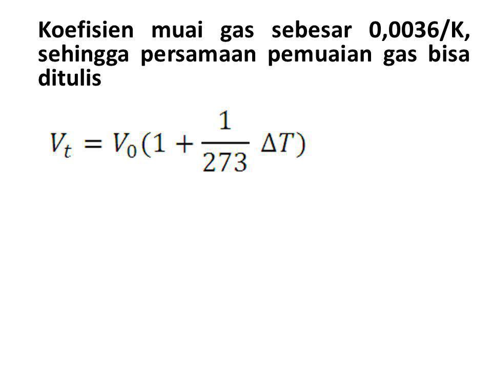 Koefisien muai gas sebesar 0,0036/K, sehingga persamaan pemuaian gas bisa ditulis